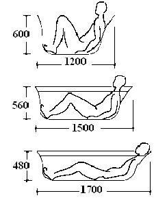 Положение тела лежа в чугунной ванне, разрез, схема
